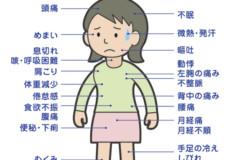 産後の不調【自律神経系】